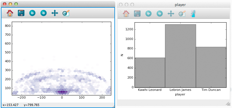 Writing a simple custom data viewer — Glue 0 15 5 documentation